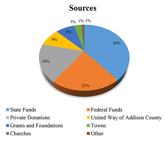 2014-sources